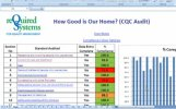 How Good is Our Home (CQC Audit)